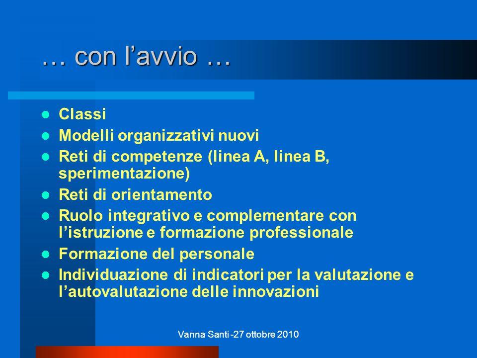Vanna Santi -27 ottobre 2010 … con lavvio … Classi Modelli organizzativi nuovi Reti di competenze (linea A, linea B, sperimentazione) Reti di orientam