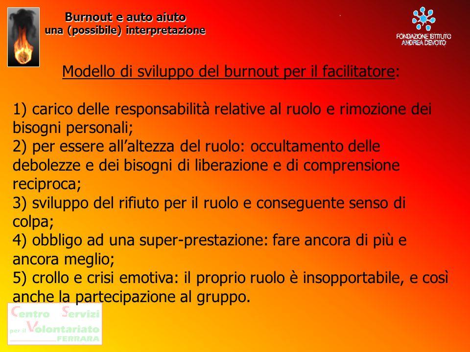Burnout e auto aiuto una (possibile) interpretazione Modello di sviluppo del burnout per il facilitatore: 1) carico delle responsabilità relative al r