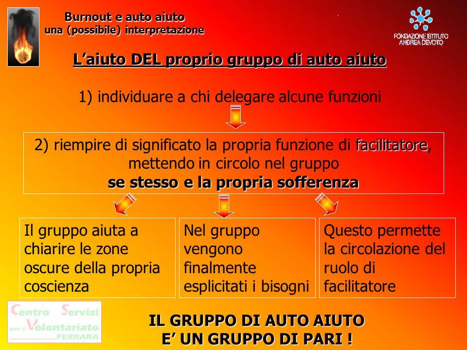 Burnout e auto aiuto una (possibile) interpretazione Laiuto DEL proprio gruppo di auto aiuto 1) individuare a chi delegare alcune funzioni facilitator