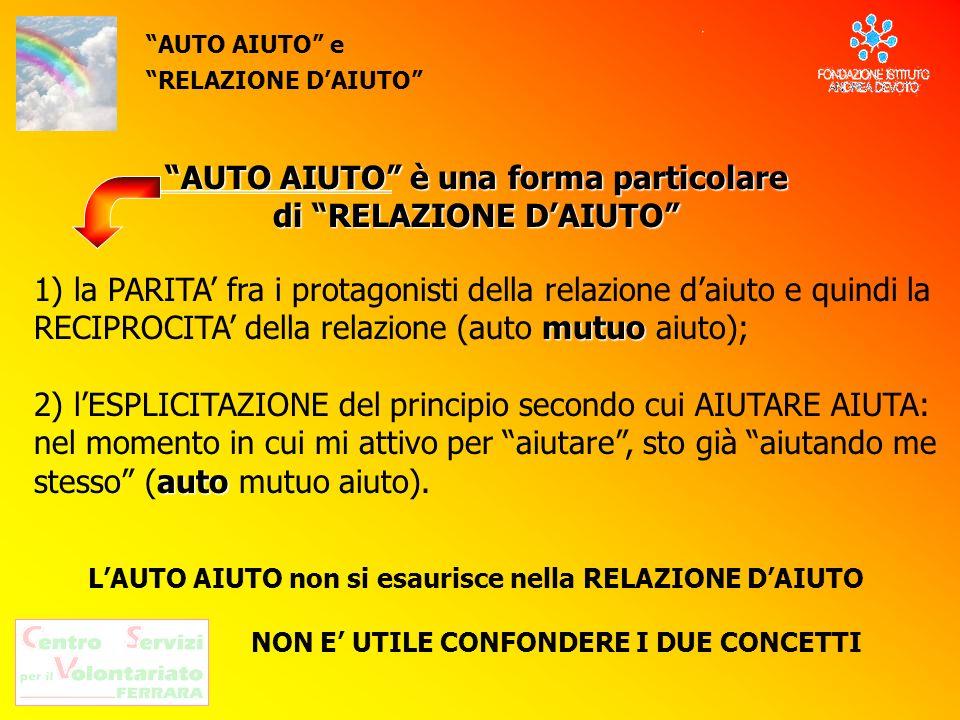 mutuo 1) la PARITA fra i protagonisti della relazione daiuto e quindi la RECIPROCITA della relazione (auto mutuo aiuto); auto 2) lESPLICITAZIONE del p