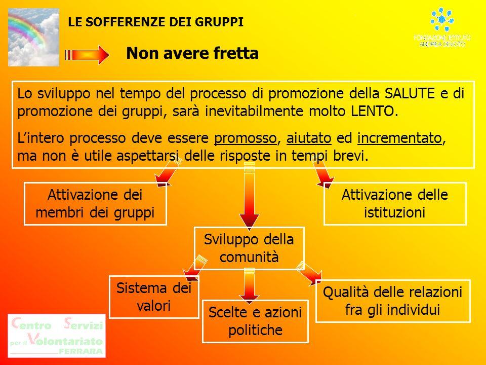 LE SOFFERENZE DEI GRUPPI Non avere fretta Lo sviluppo nel tempo del processo di promozione della SALUTE e di promozione dei gruppi, sarà inevitabilmen
