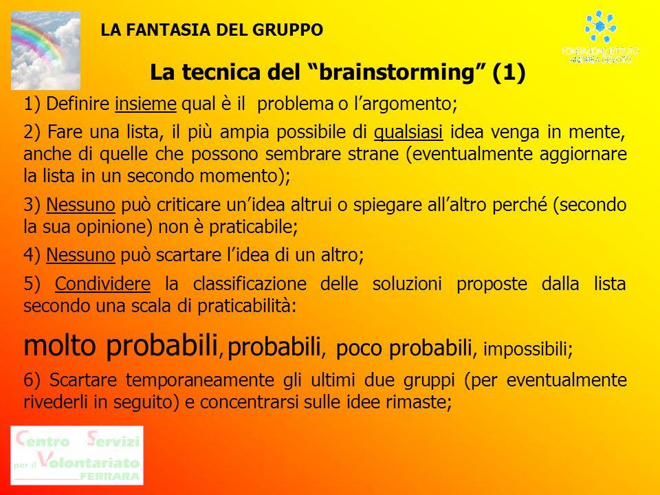 La tecnica del brainstorming (1) 1) Definire insieme qual è il problema o largomento; 2) Fare una lista, il più ampia possibile di qualsiasi idea veng