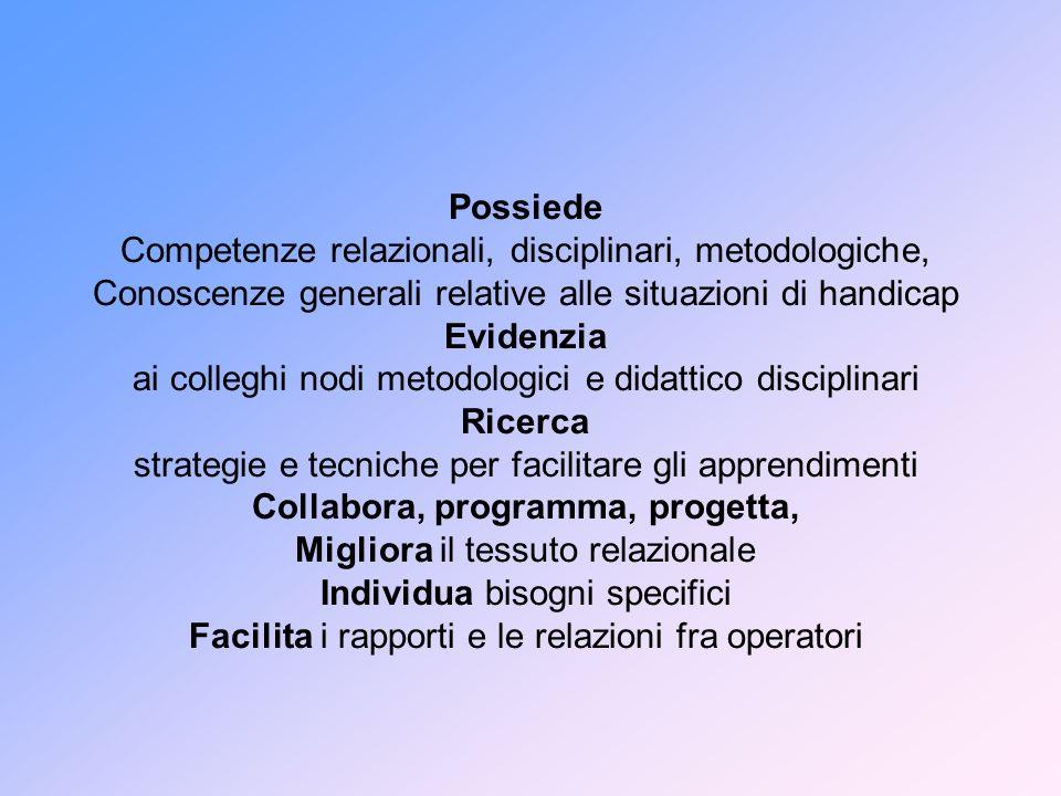 Possiede Competenze relazionali, disciplinari, metodologiche, Conoscenze generali relative alle situazioni di handicap Evidenzia ai colleghi nodi meto