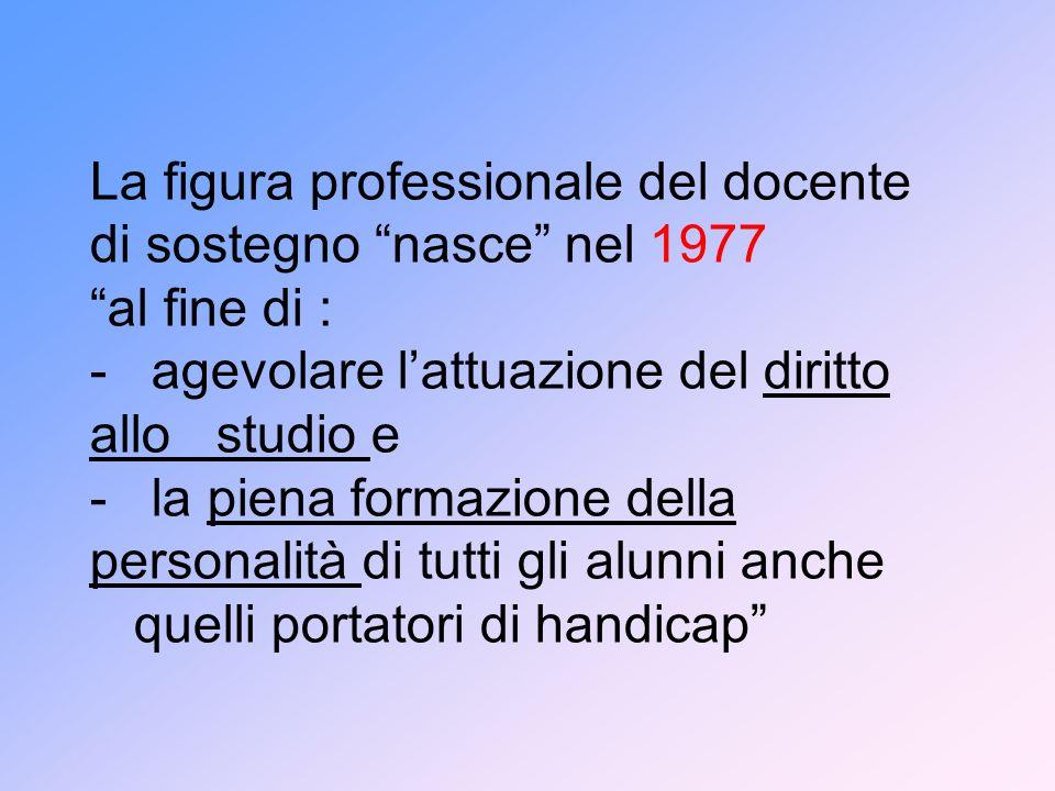La figura professionale del docente di sostegno nasce nel 1977 al fine di : - agevolare lattuazione del diritto allo studio e - la piena formazione de