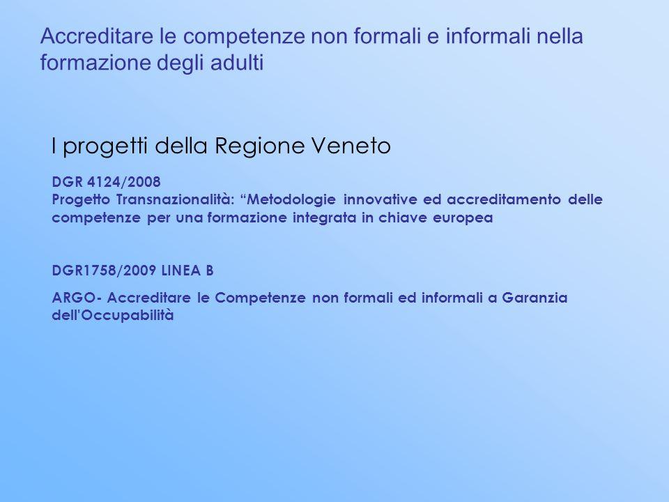 Accreditare le competenze non formali e informali nella formazione degli adulti I progetti della Regione Veneto DGR 4124/2008 Progetto Transnazionalit