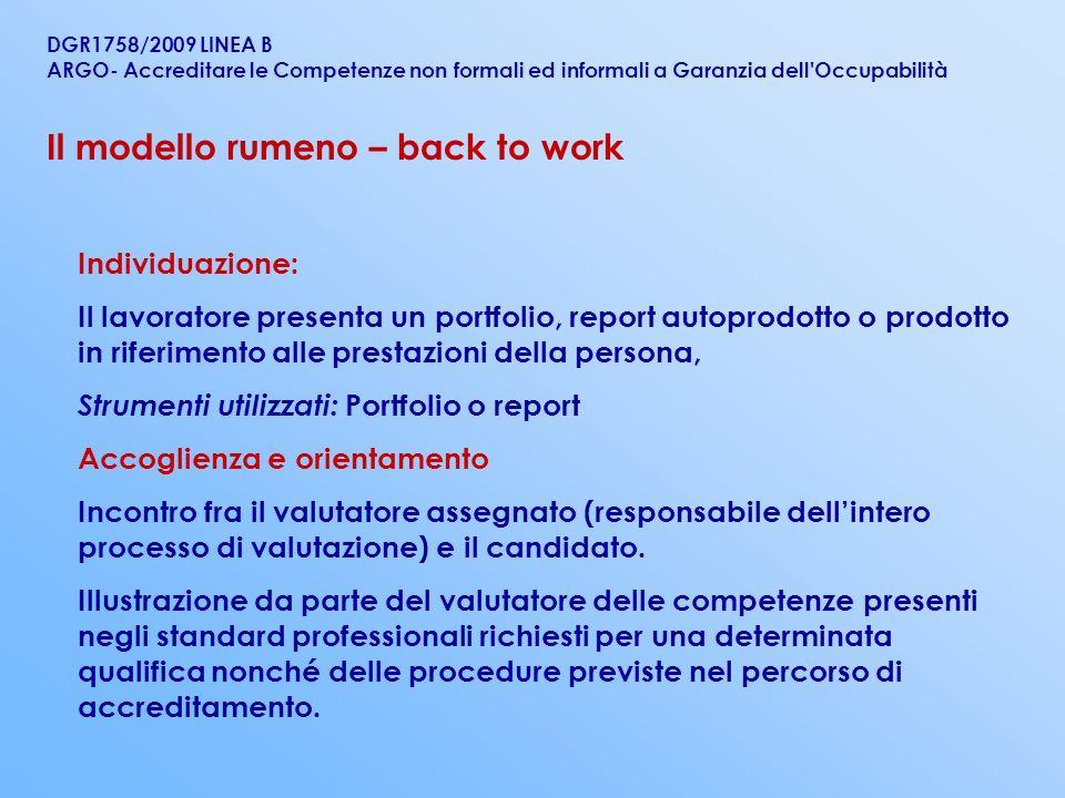Individuazione: Il lavoratore presenta un portfolio, report autoprodotto o prodotto in riferimento alle prestazioni della persona, Strumenti utilizzat