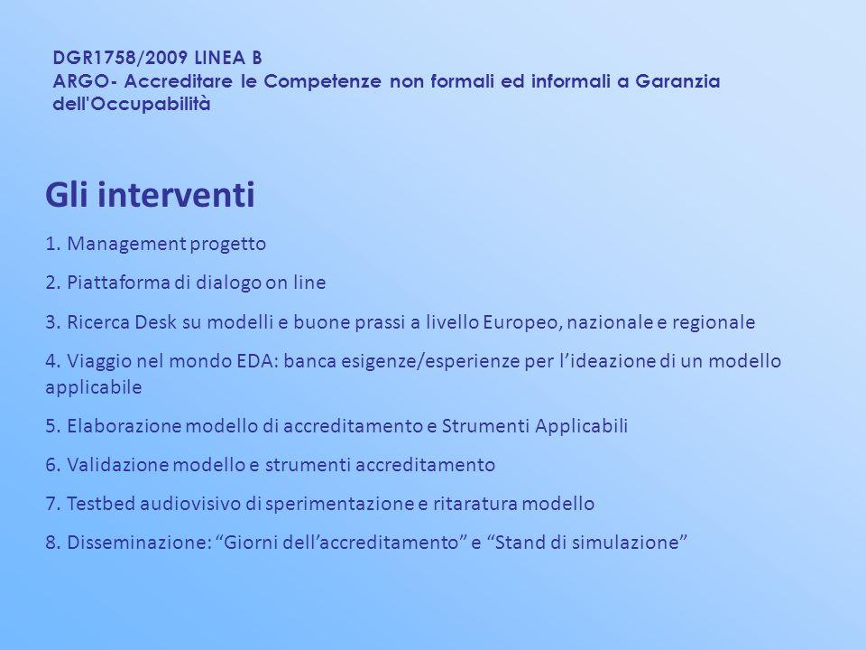 DGR1758/2009 LINEA B ARGO- Accreditare le Competenze non formali ed informali a Garanzia dell'Occupabilità Gli interventi 1. Management progetto 2. Pi