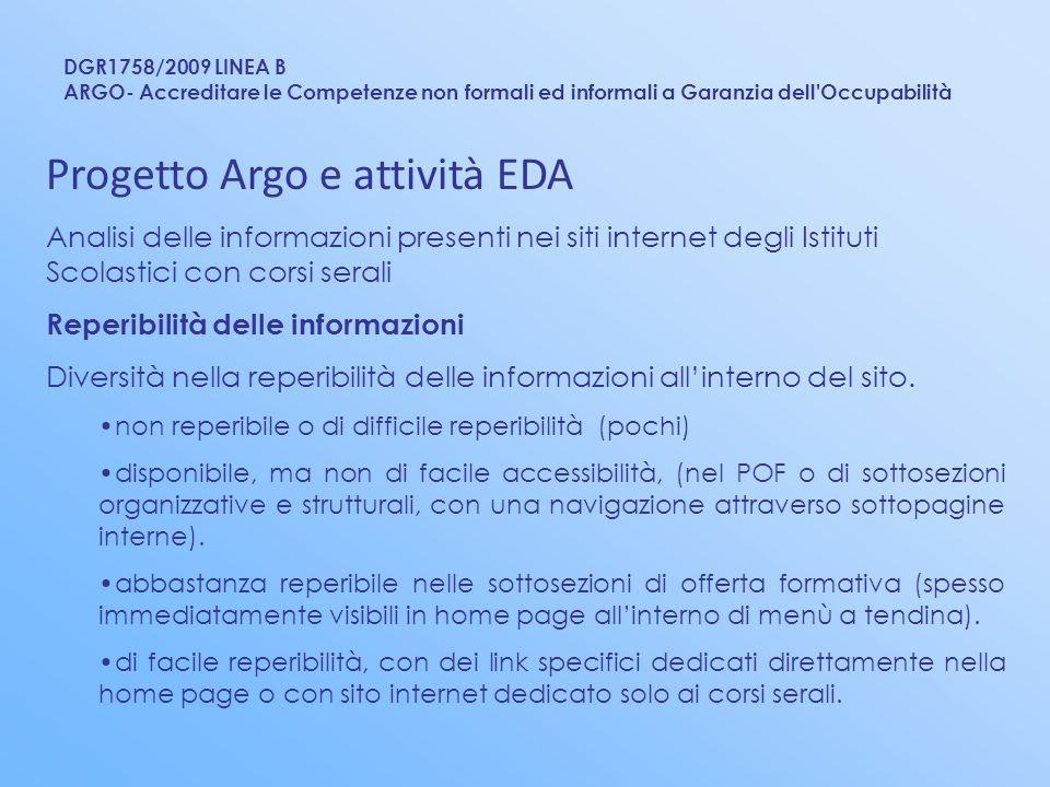DGR1758/2009 LINEA B ARGO- Accreditare le Competenze non formali ed informali a Garanzia dell'Occupabilità Progetto Argo e attività EDA Analisi delle