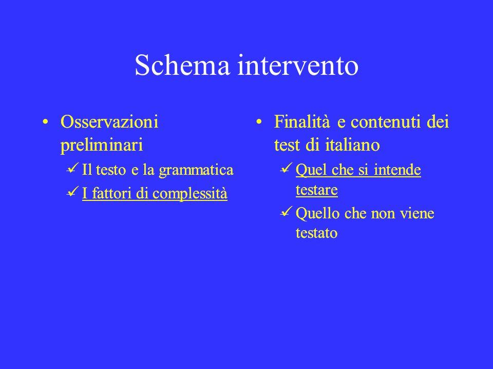 Schema intervento Osservazioni preliminari –Il testo e la grammatica –I fattori di complessità Finalità e contenuti dei test di italiano –Quel che si