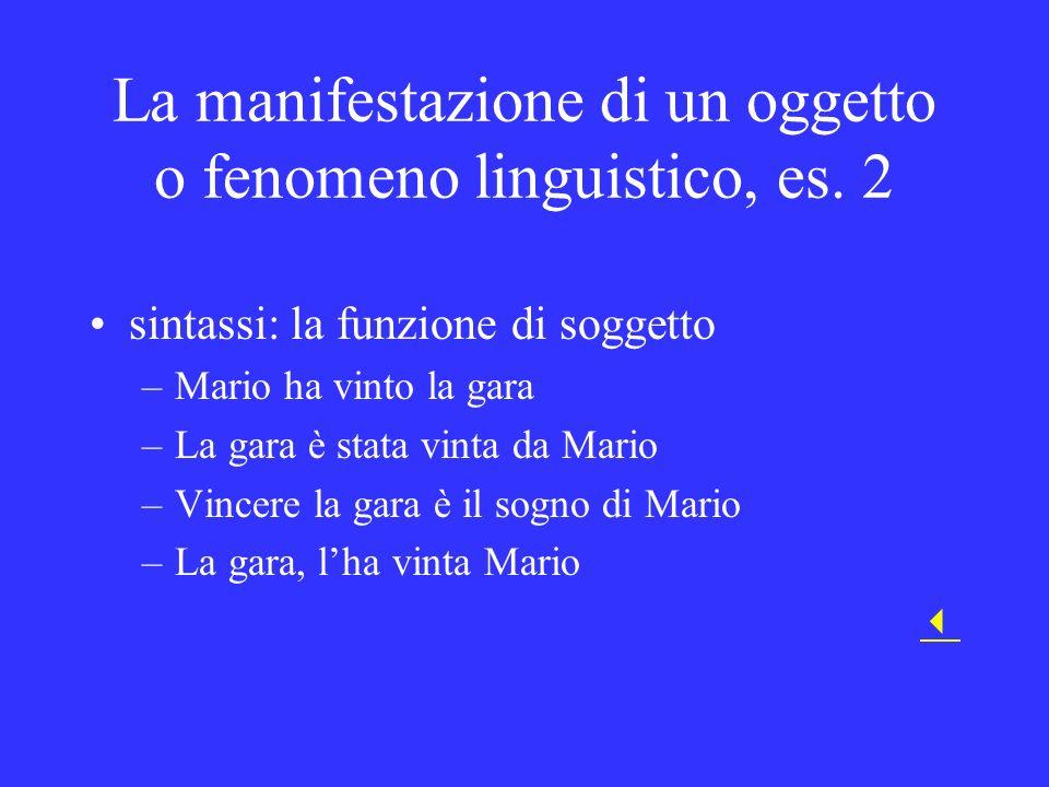 La manifestazione di un oggetto o fenomeno linguistico, es. 2 sintassi: la funzione di soggetto –Mario ha vinto la gara –La gara è stata vinta da Mari