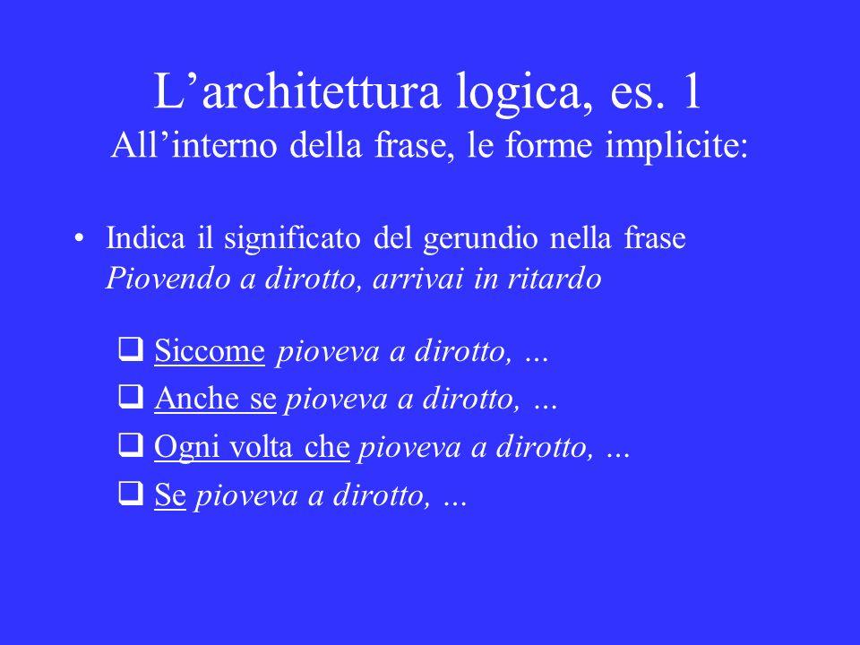 Larchitettura logica, es. 1 Allinterno della frase, le forme implicite: Indica il significato del gerundio nella frase Piovendo a dirotto, arrivai in