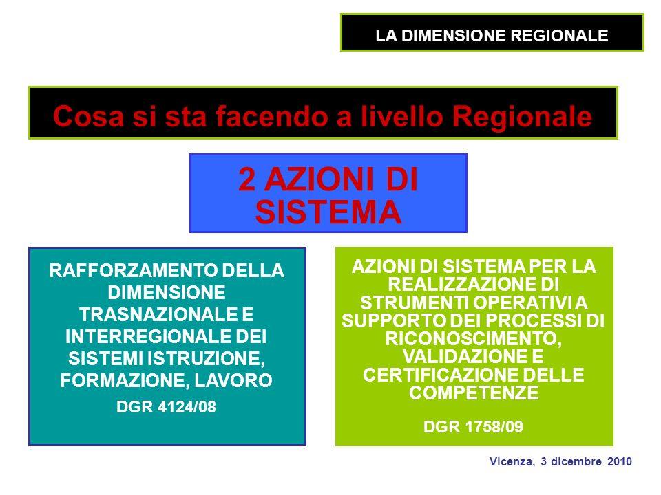 Vicenza, 3 dicembre 2010 AZIONI DI SISTEMA PER LA REALIZZAZIONE DI STRUMENTI OPERATIVI A SUPPORTO DEI PROCESSI DI RICONOSCIMENTO, VALIDAZIONE E CERTIFICAZIONE DELLE COMPETENZE DGR 1758/09 2 AZIONI DI SISTEMA RAFFORZAMENTO DELLA DIMENSIONE TRASNAZIONALE E INTERREGIONALE DEI SISTEMI ISTRUZIONE, FORMAZIONE, LAVORO DGR 4124/08 Cosa si sta facendo a livello Regionale LA DIMENSIONE REGIONALE