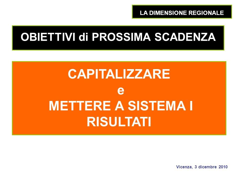 Vicenza, 3 dicembre 2010 CAPITALIZZARE e METTERE A SISTEMA I RISULTATI LA DIMENSIONE REGIONALE OBIETTIVI di PROSSIMA SCADENZA