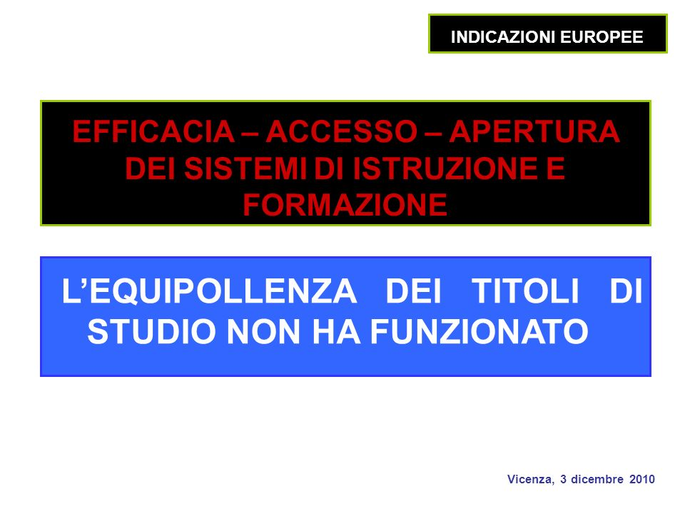 Vicenza, 3 dicembre 2010 LEQUIPOLLENZA DEI TITOLI DI STUDIO NON HA FUNZIONATO EFFICACIA – ACCESSO – APERTURA DEI SISTEMI DI ISTRUZIONE E FORMAZIONE INDICAZIONI EUROPEE