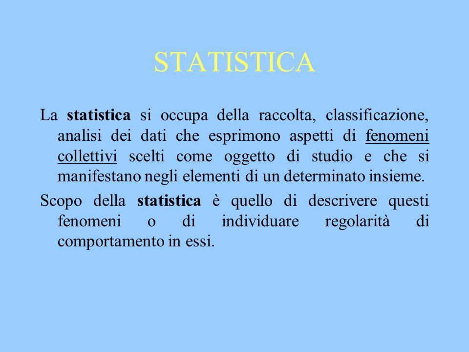 STATISTICA La statistica si occupa della raccolta, classificazione, analisi dei dati che esprimono aspetti di fenomeni collettivi scelti come oggetto