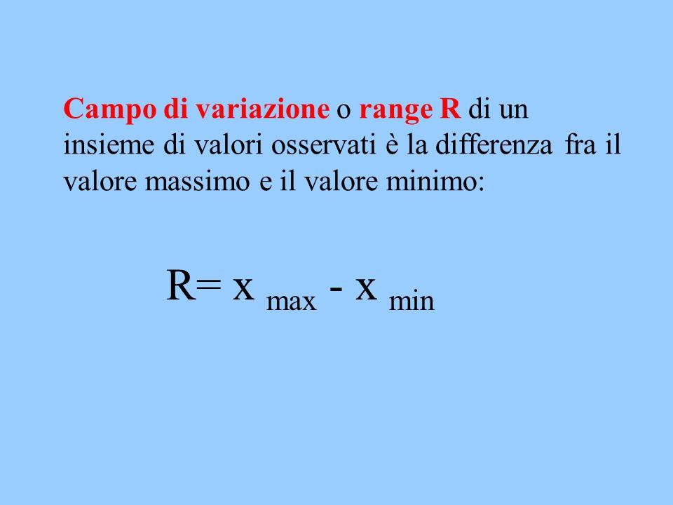 Campo di variazione o range R di un insieme di valori osservati è la differenza fra il valore massimo e il valore minimo: R= x max - x min