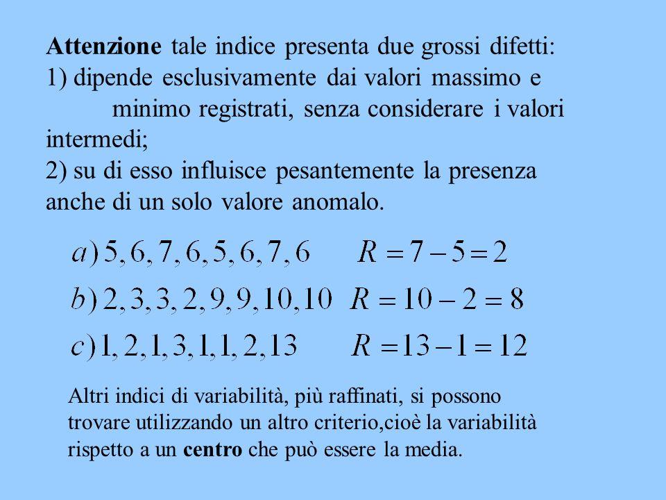 Attenzione tale indice presenta due grossi difetti: 1) dipende esclusivamente dai valori massimo e minimo registrati, senza considerare i valori inter