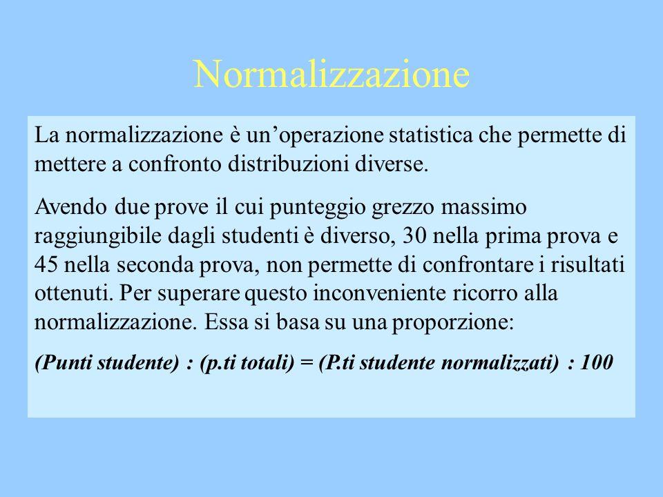 Normalizzazione La normalizzazione è unoperazione statistica che permette di mettere a confronto distribuzioni diverse. Avendo due prove il cui punteg