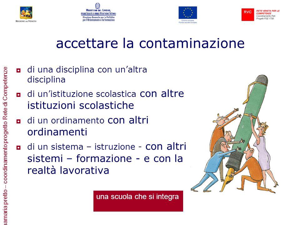 annamaria pretto – coordinamento progetto Rete di Competenze accettare la contaminazione di una disciplina con unaltra disciplina di unistituzione sco