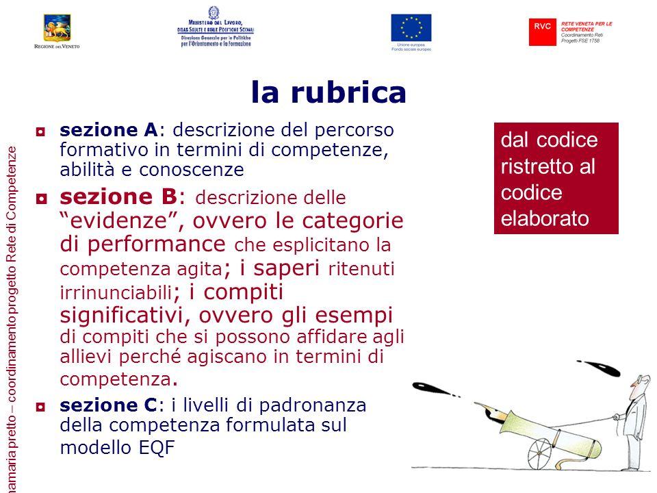 annamaria pretto – coordinamento progetto Rete di Competenze la rubrica sezione A: descrizione del percorso formativo in termini di competenze, abilit