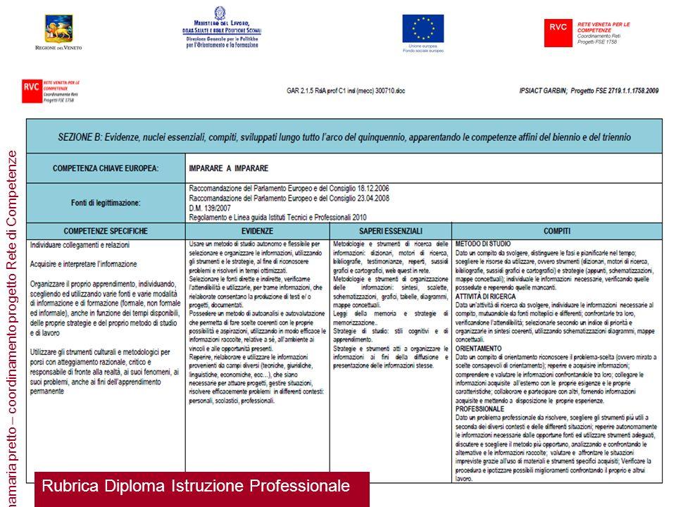annamaria pretto – coordinamento progetto Rete di Competenze Rubrica Diploma Istruzione Professionale