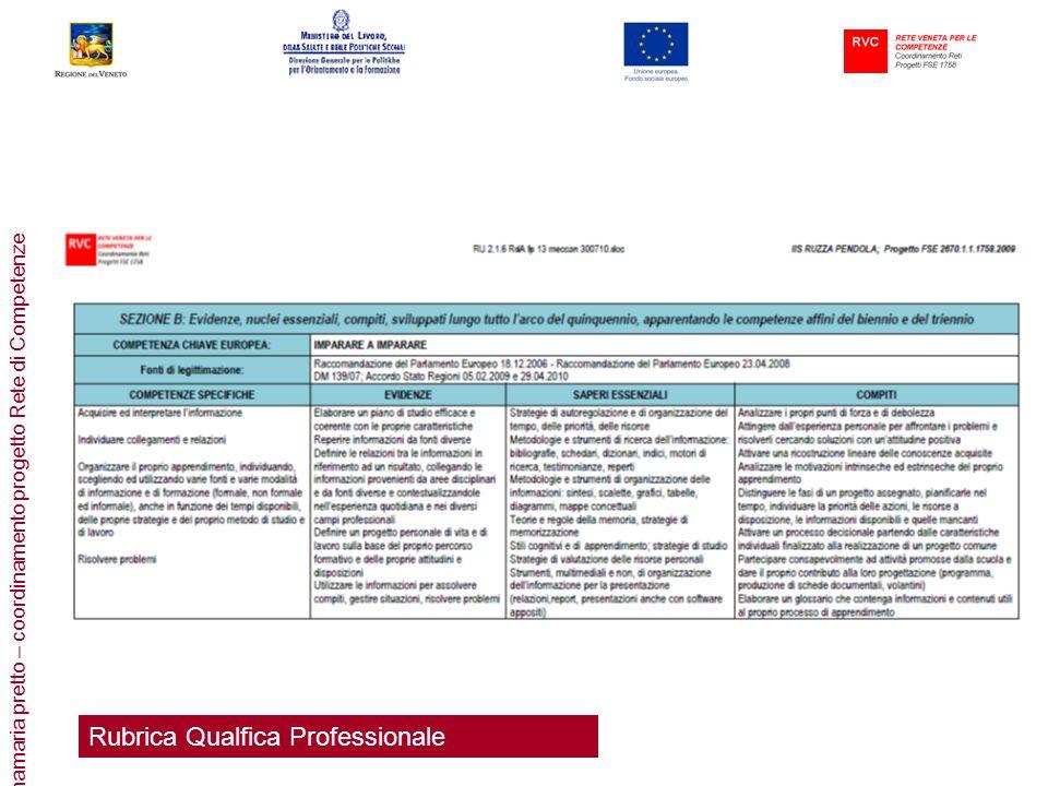 annamaria pretto – coordinamento progetto Rete di Competenze Rubrica Qualfica Professionale