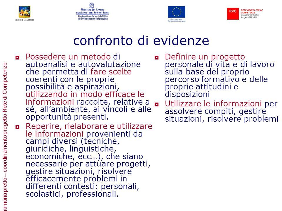 annamaria pretto – coordinamento progetto Rete di Competenze confronto di evidenze Possedere un metodo di autoanalisi e autovalutazione che permetta d
