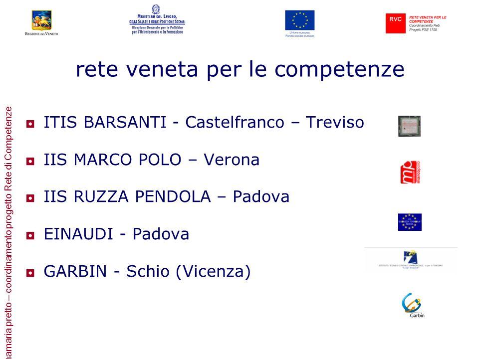 annamaria pretto – coordinamento progetto Rete di Competenze rete veneta per le competenze ITIS BARSANTI - Castelfranco – Treviso IIS MARCO POLO – Ver