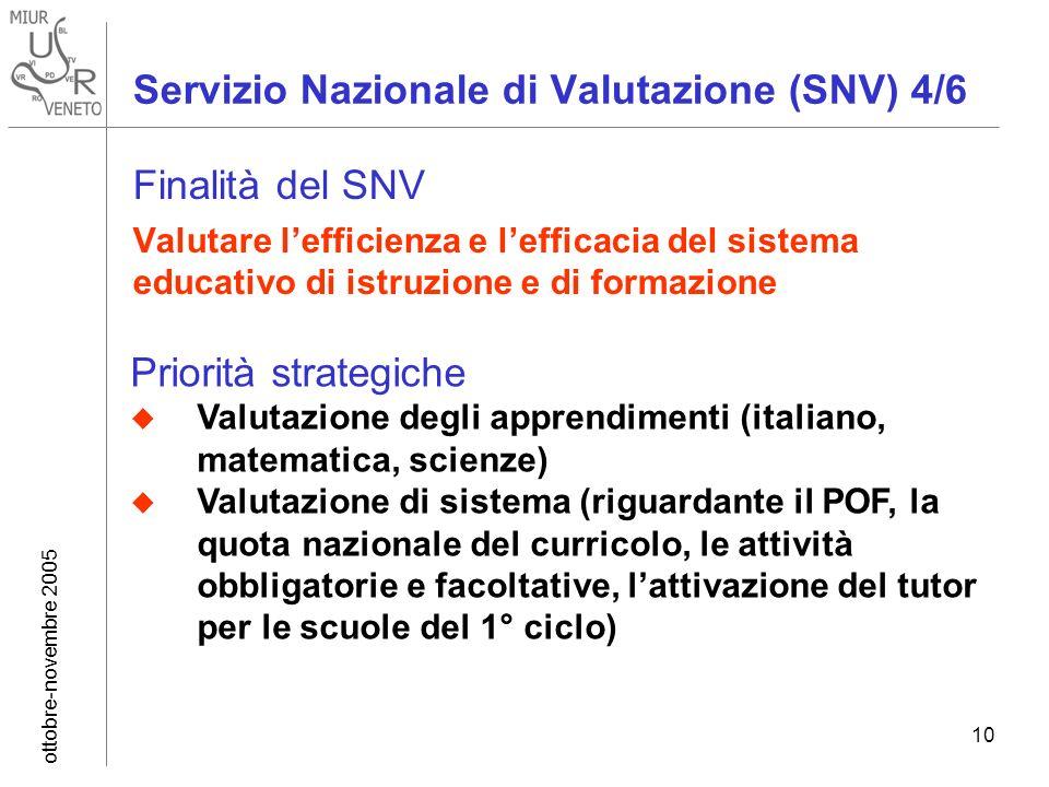 ottobre-novembre 2005 10 Finalità del SNV Valutare lefficienza e lefficacia del sistema educativo di istruzione e di formazione Priorità strategiche V
