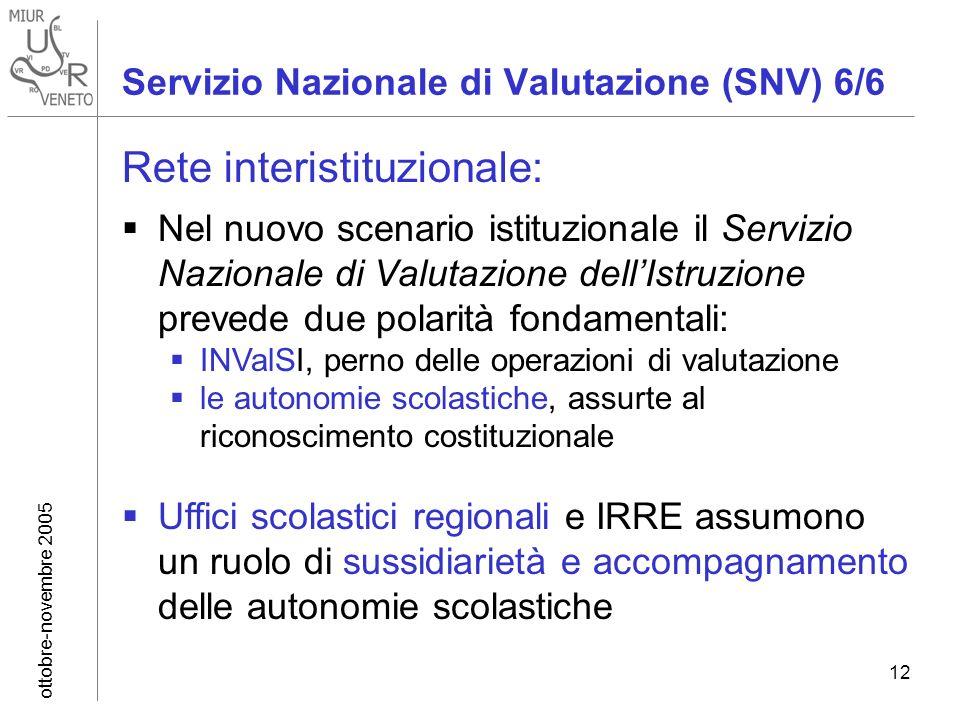 ottobre-novembre 2005 12 Rete interistituzionale: Nel nuovo scenario istituzionale il Servizio Nazionale di Valutazione dellIstruzione prevede due pol