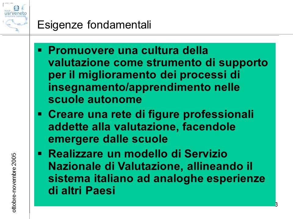 ottobre-novembre 2005 3 Esigenze fondamentali Promuovere una cultura della valutazione come strumento di supporto per il miglioramento dei processi di