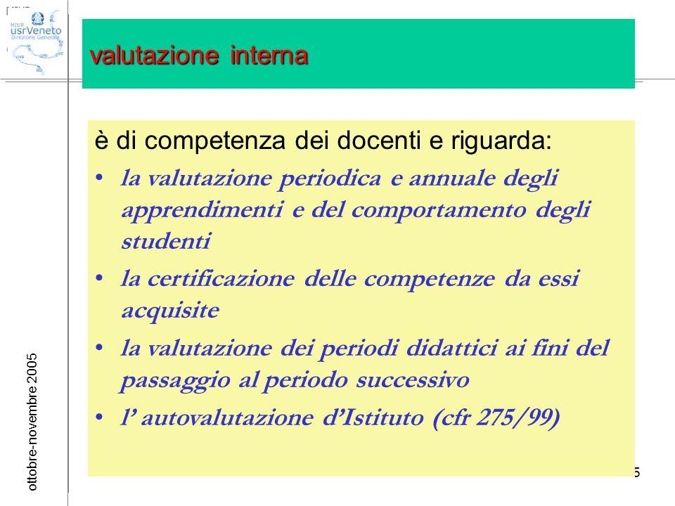 ottobre-novembre 2005 5 valutazione interna è di competenza dei docenti e riguarda: la valutazione periodica e annuale degli apprendimenti e del compo