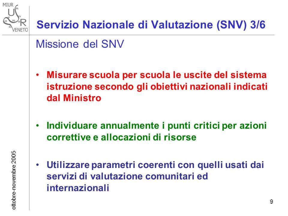 ottobre-novembre 2005 9 Servizio Nazionale di Valutazione (SNV) 3/6 Missione del SNV Misurare scuola per scuola le uscite del sistema istruzione secon