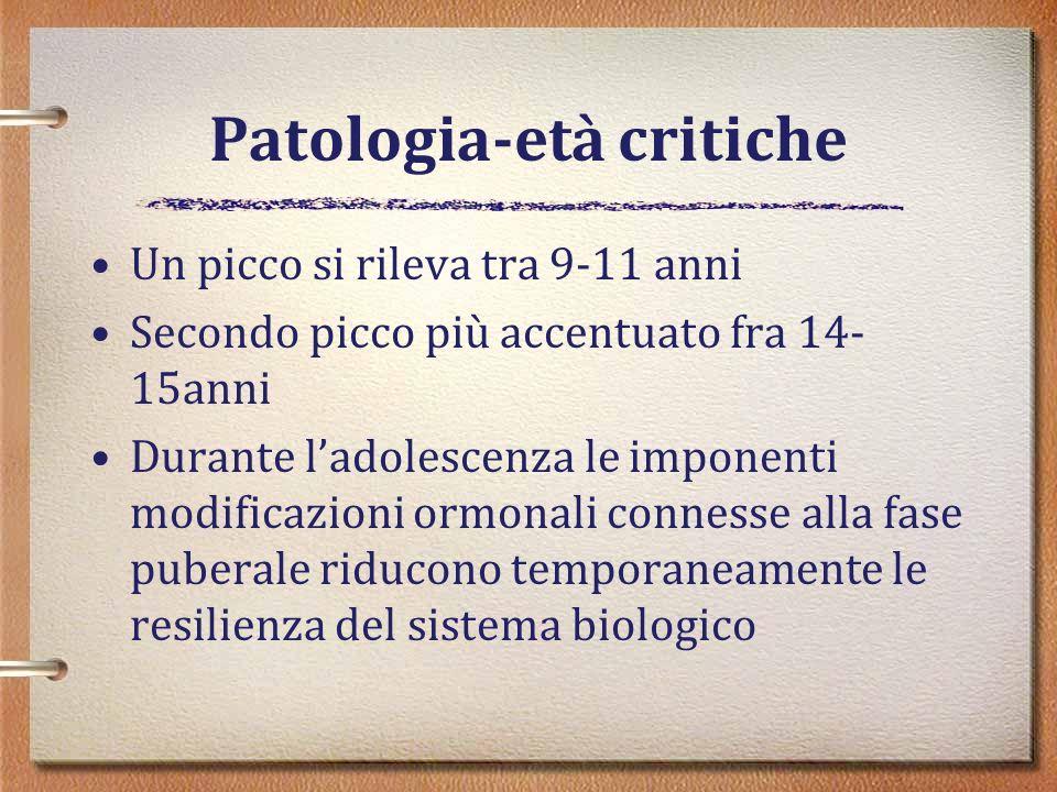 Patologia-età critiche Un picco si rileva tra 9-11 anni Secondo picco più accentuato fra 14- 15anni Durante ladolescenza le imponenti modificazioni or