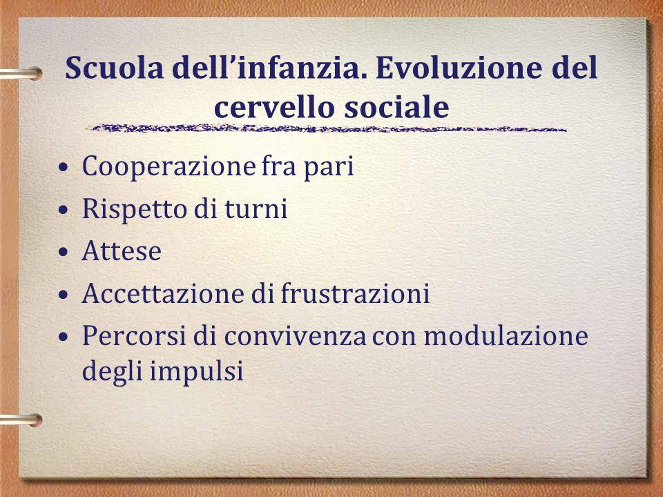 Scuola dellinfanzia. Evoluzione del cervello sociale Cooperazione fra pari Rispetto di turni Attese Accettazione di frustrazioni Percorsi di convivenz