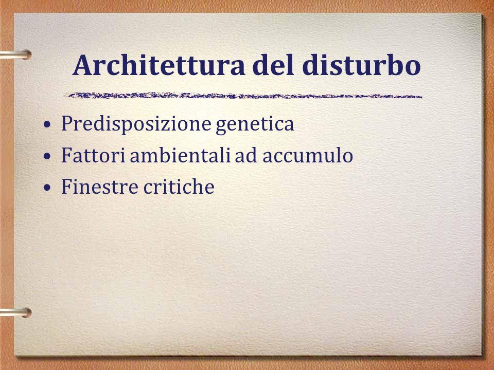 Architettura del disturbo Predisposizione genetica Fattori ambientali ad accumulo Finestre critiche