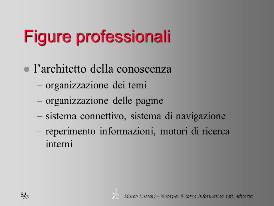 Marco Lazzari – Note per il corso Informatica, reti, editoria 53 Figure professionali l larchitetto della conoscenza –organizzazione dei temi –organiz