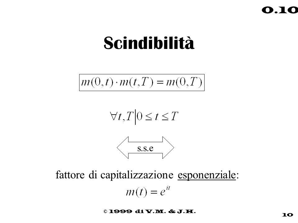 © 1999 di V.M. & J.H. 10 0.10 Scindibilità s.s.e fattore di capitalizzazione esponenziale: