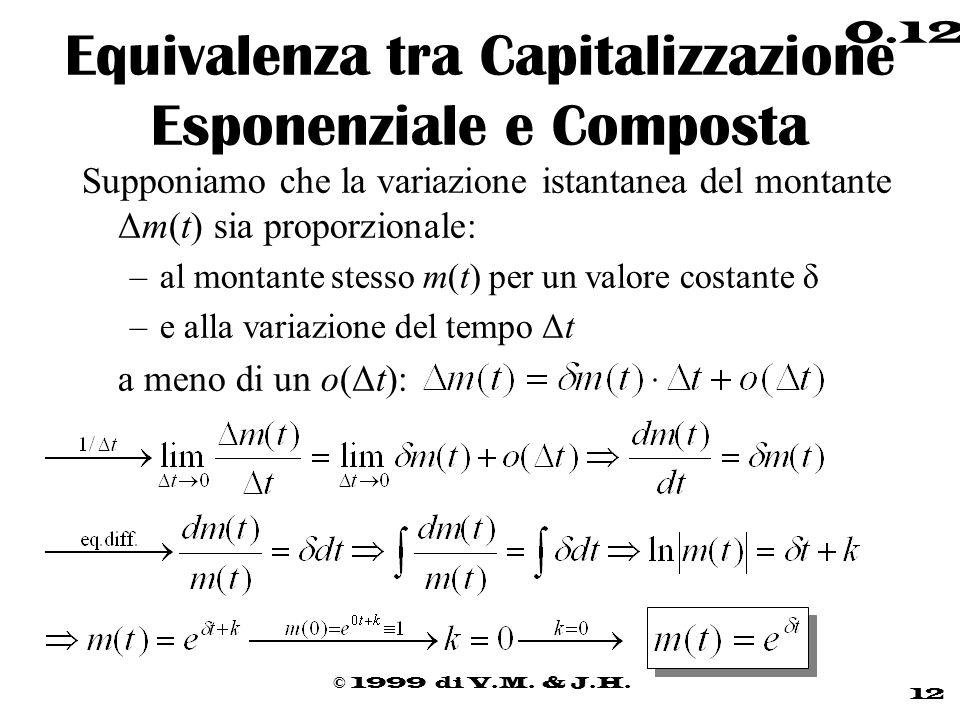 © 1999 di V.M. & J.H. 12 0.12 Equivalenza tra Capitalizzazione Esponenziale e Composta Supponiamo che la variazione istantanea del montante Δm(t) sia