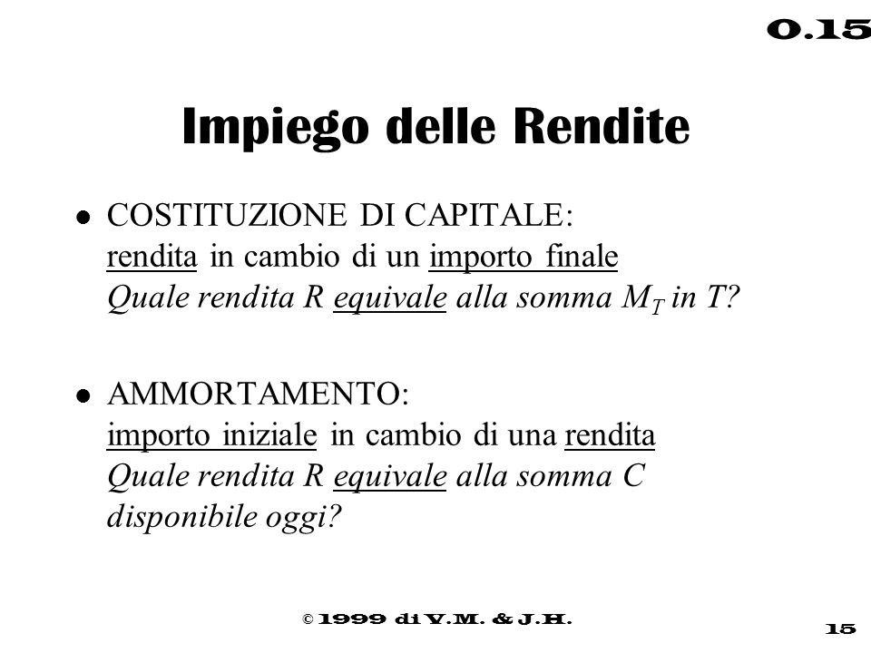 © 1999 di V.M. & J.H. 15 0.15 Impiego delle Rendite l COSTITUZIONE DI CAPITALE: rendita in cambio di un importo finale Quale rendita R equivale alla s