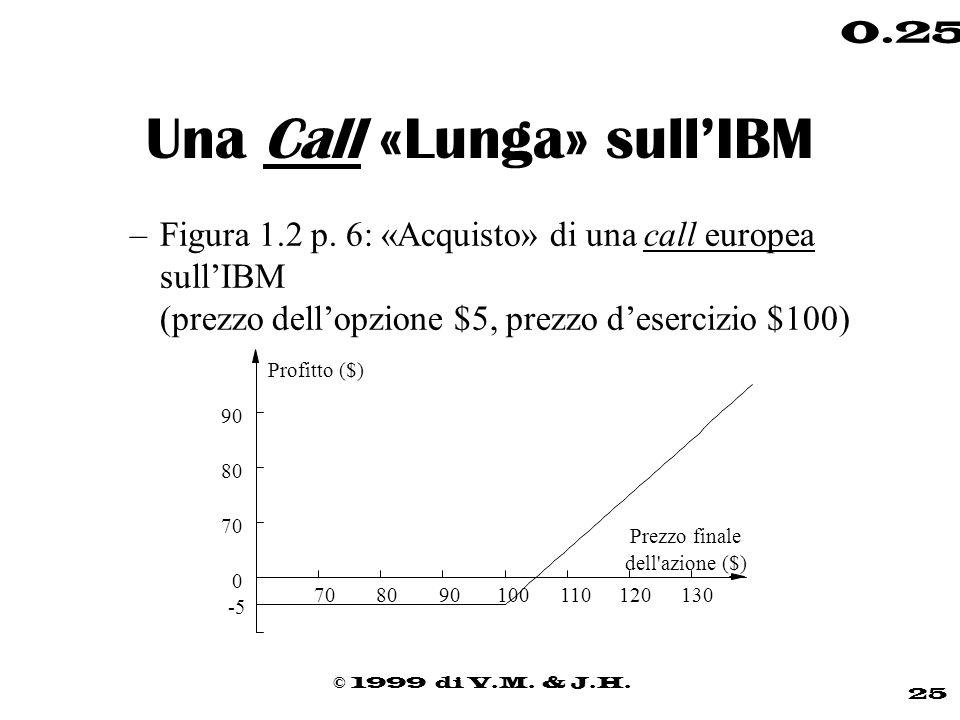 © 1999 di V.M. & J.H. 25 0.25 Una Call «Lunga» sullIBM –Figura 1.2 p. 6: «Acquisto» di una call europea sullIBM (prezzo dellopzione $5, prezzo deserci