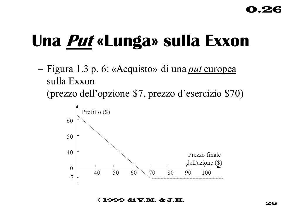 © 1999 di V.M. & J.H. 26 0.26 Una Put «Lunga» sulla Exxon –Figura 1.3 p. 6: «Acquisto» di una put europea sulla Exxon (prezzo dellopzione $7, prezzo d