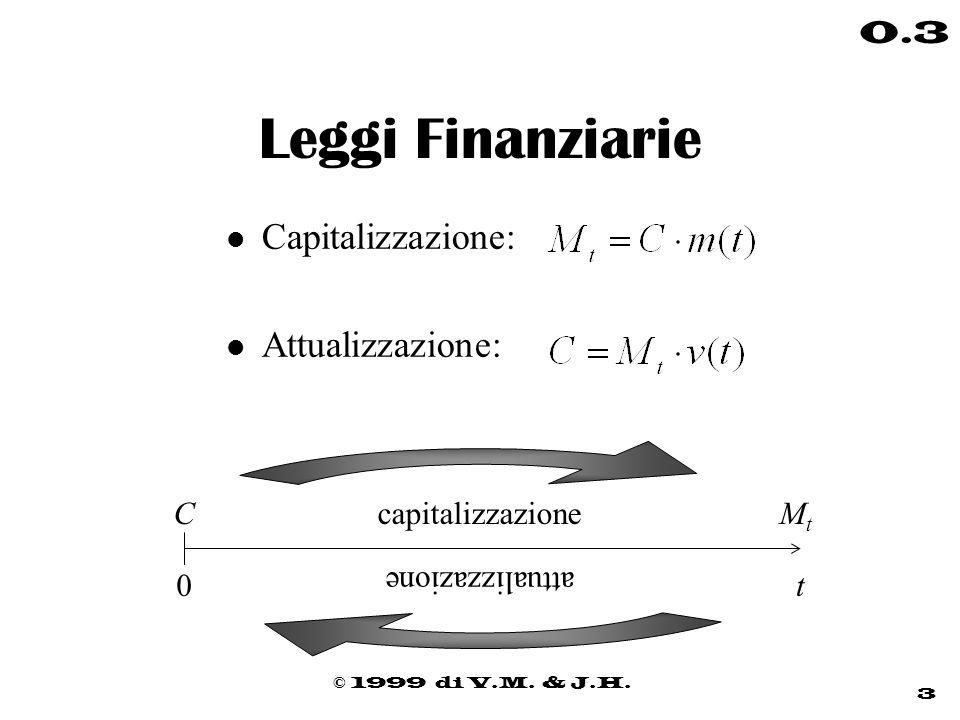 © 1999 di V.M. & J.H. 3 0.3 Leggi Finanziarie l Capitalizzazione: l Attualizzazione: 0t CMtMt capitalizzazione attualizzazione