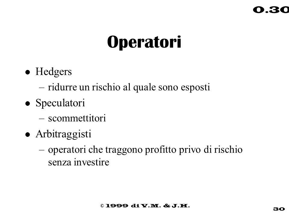 © 1999 di V.M. & J.H. 30 0.30 Operatori l Hedgers –ridurre un rischio al quale sono esposti l Speculatori –scommettitori l Arbitraggisti –operatori ch