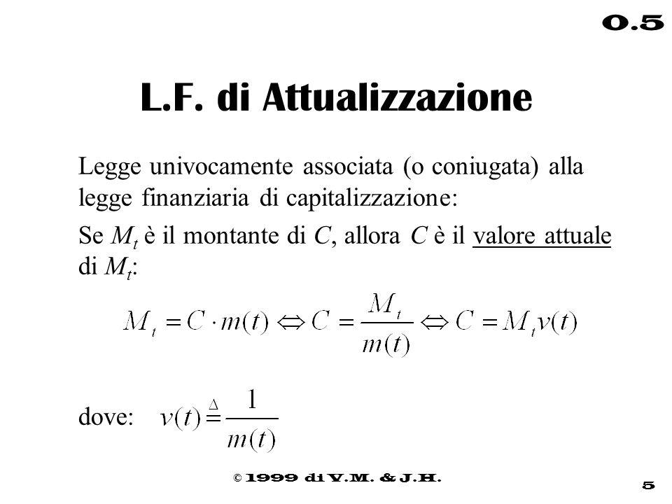 © 1999 di V.M. & J.H. 5 0.5 L.F. di Attualizzazione Legge univocamente associata (o coniugata) alla legge finanziaria di capitalizzazione: Se M t è il