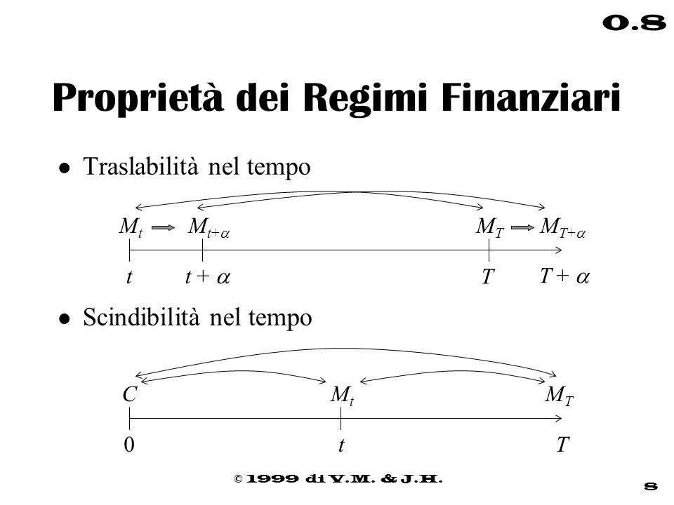 © 1999 di V.M. & J.H. 8 0.8 Proprietà dei Regimi Finanziari l Traslabilità nel tempo l Scindibilità nel tempo t MtMt 0T CMTMT T + M t+ MtMt t + T MTMT