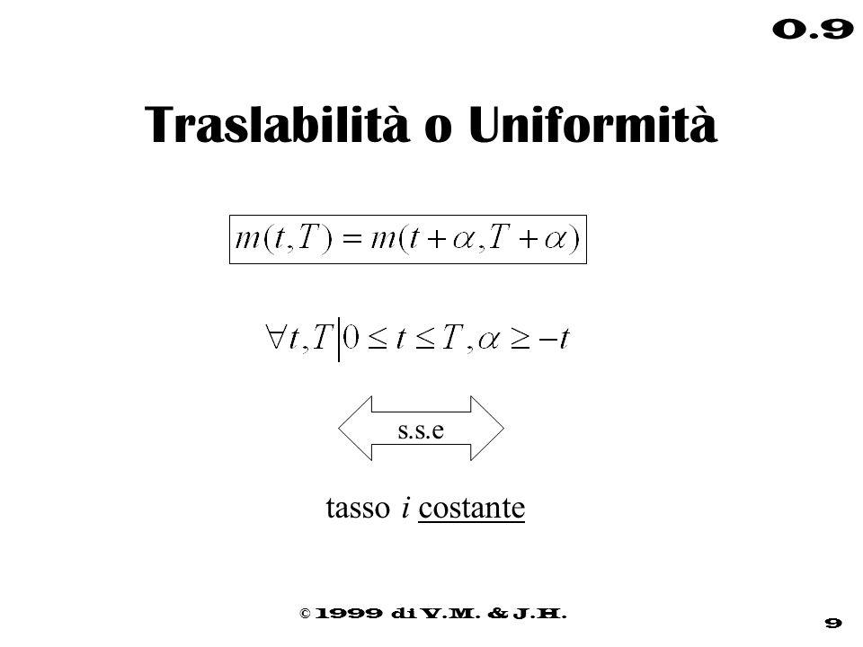 © 1999 di V.M. & J.H. 9 0.9 Traslabilità o Uniformità s.s.e tasso i costante