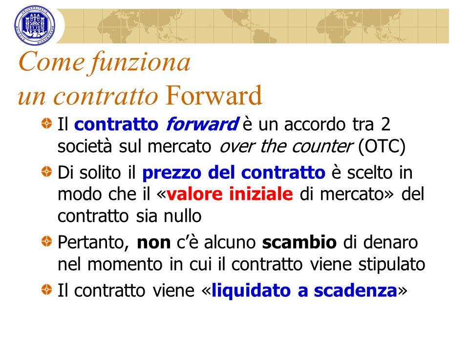 Come funziona un contratto Forward Il contratto forward è un accordo tra 2 società sul mercato over the counter (OTC) Di solito il prezzo del contratt