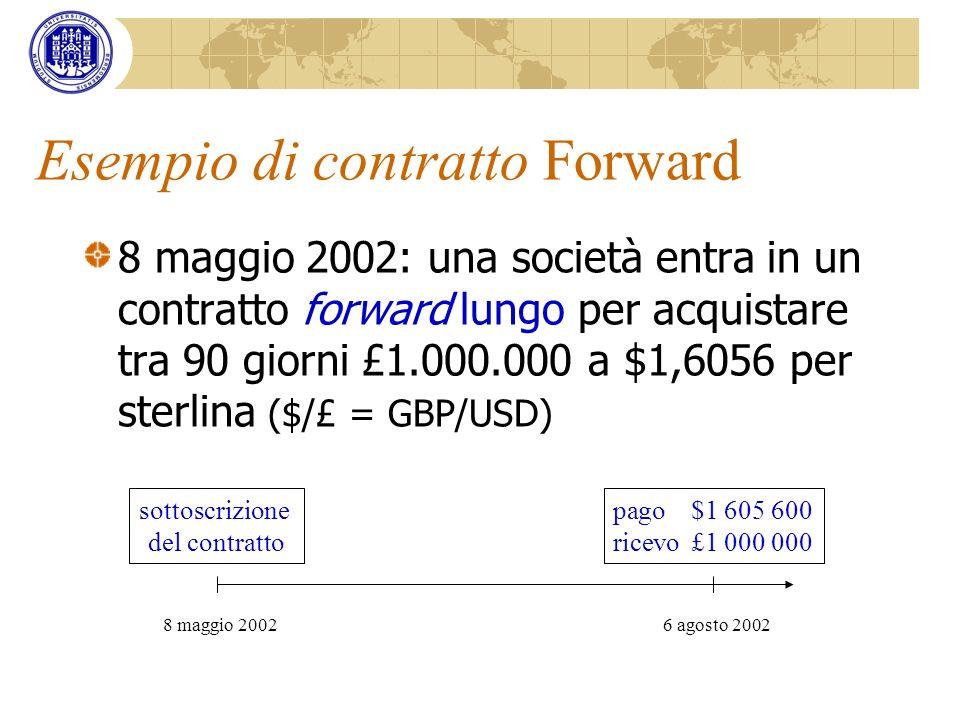 Esempio di contratto Forward 8 maggio 2002: una società entra in un contratto forward lungo per acquistare tra 90 giorni £1.000.000 a $1,6056 per ster
