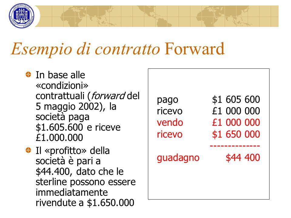 Esempio di contratto Forward In base alle «condizioni» contrattuali (forward del 5 maggio 2002), la società paga $1.605.600 e riceve £1.000.000 Il «pr